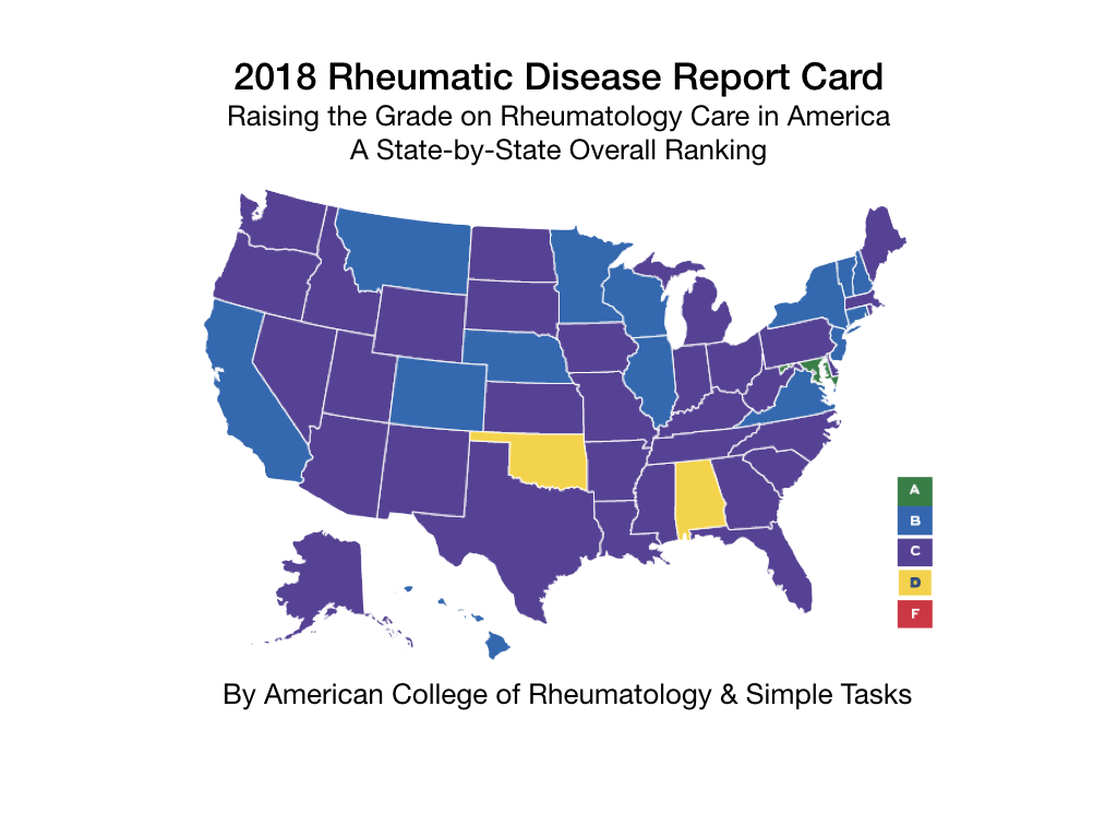 ACR Rheumatic Disease Report